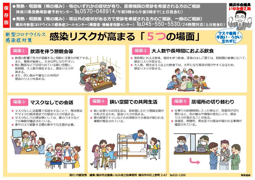 【新型コロナウイルス感染症】感染リスクが高まる5つの場面