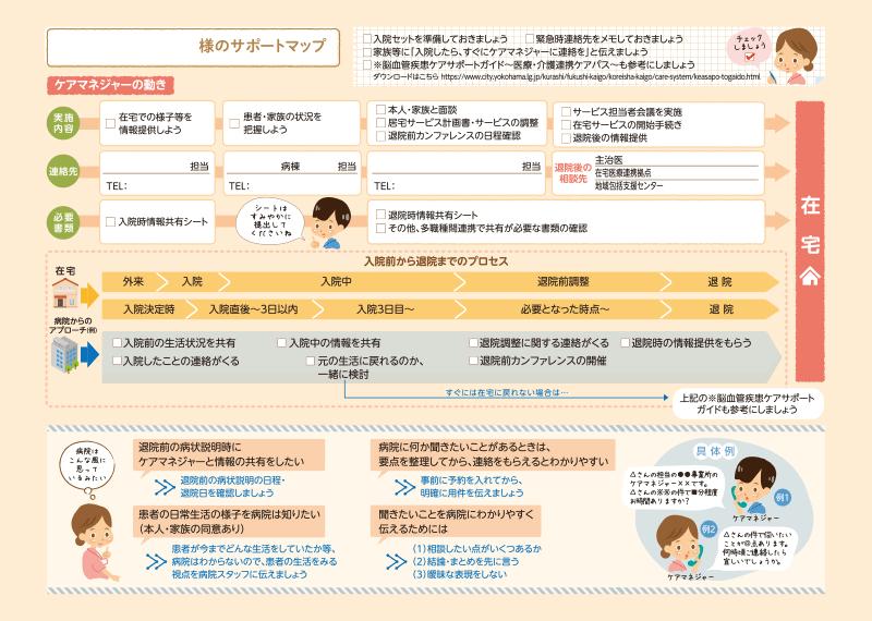 入院・退院サポートマップ